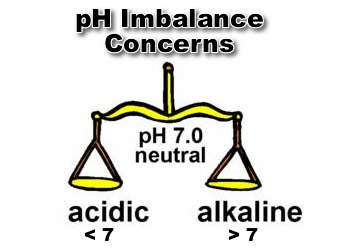 What To Do About pH Imbalance...